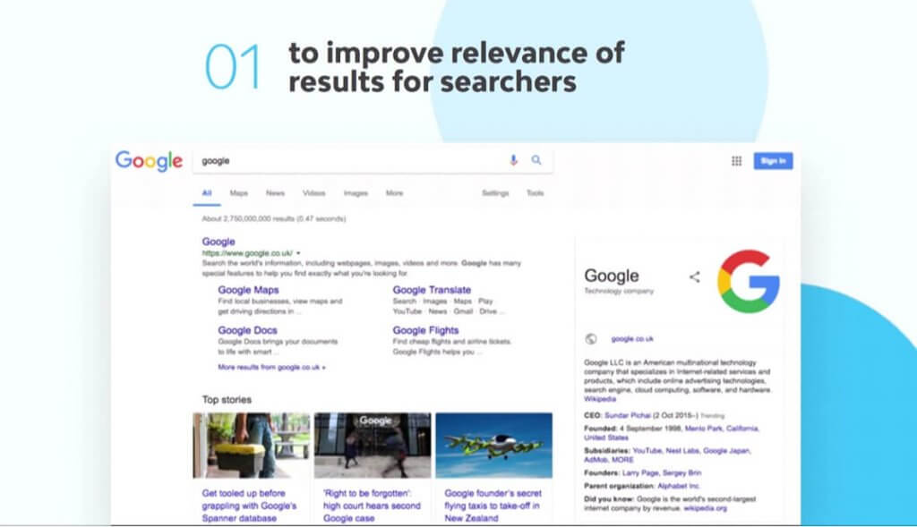 Image about results for searchers