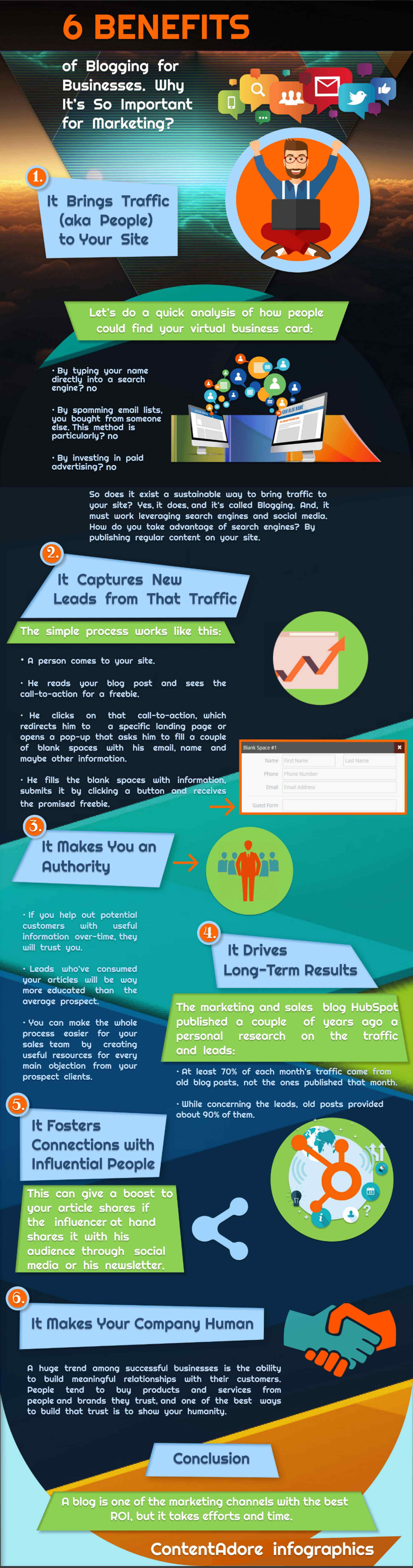 Image of 6 Benefits of Blogging for Business - ContentAdore Infographics