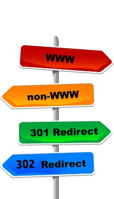 Ensure that the URLs redirects are set up correctly