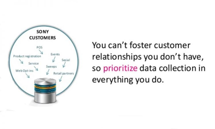 Image of Sony has been able to enjoy 3x more sales by integrating modern big data with other marketing campaigns