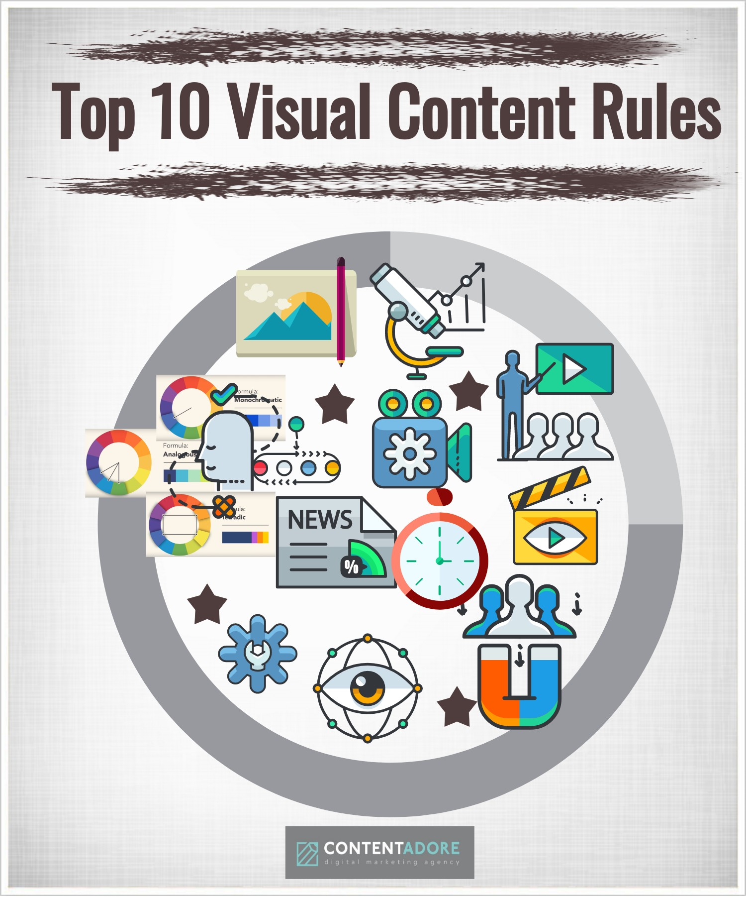 Top 10 Visual Content Rules