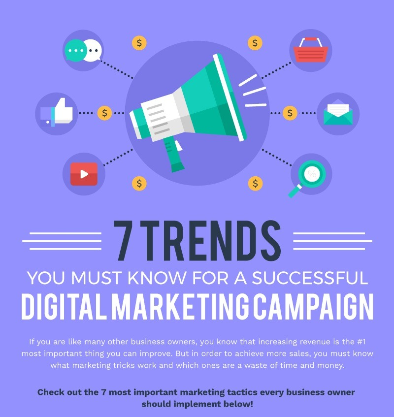 digital marketing trends infographic title